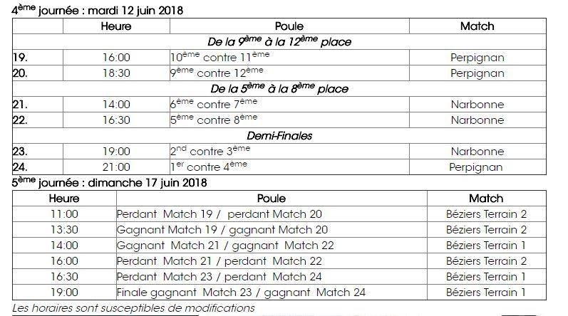 Partenaires championnat du monde rugby u20