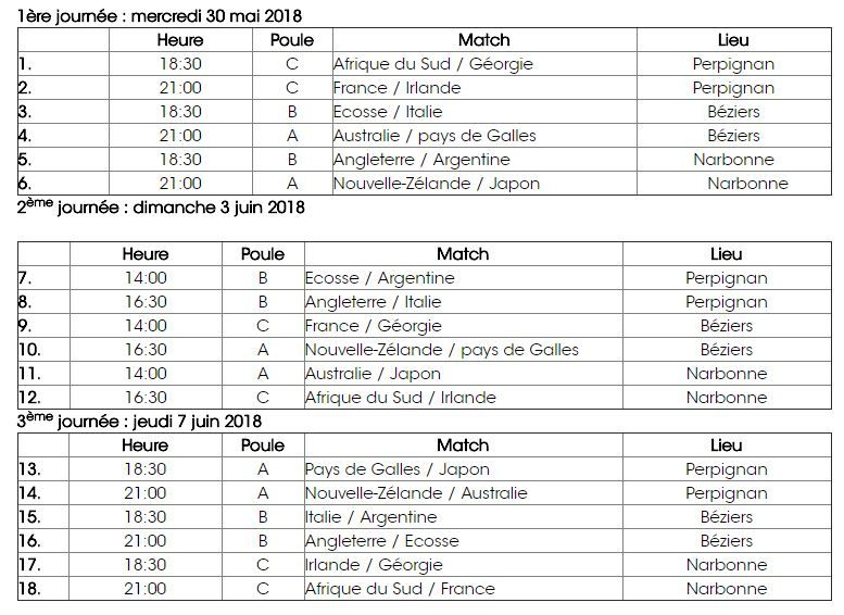calendrier-rugby-MouvBox-championnat-monde-rugby